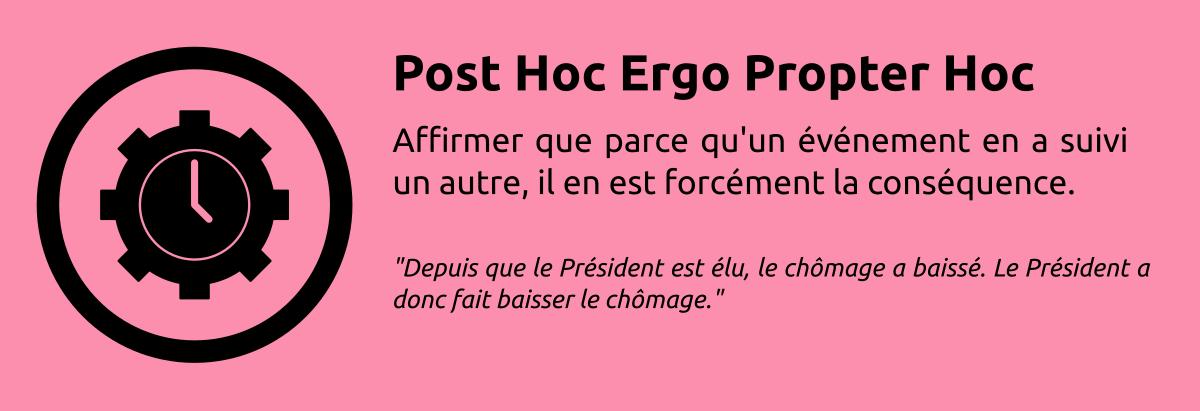 Sophisme - Post Hoc Ergo Propter Hoc